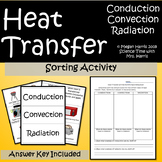 Heat Transfer Sorting Activity CONDUCTION, CONVECTION, RADIATION
