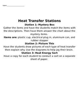 Heat Transfer Stations