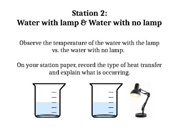 Heat Transfer Stations Lab