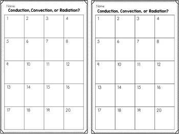 Heat Transfer- Conduction Convection Radiation Task Cards