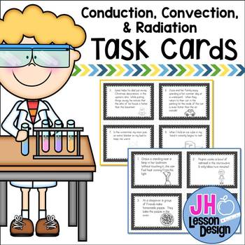 Heat - Conduction Convection Radiation Task Cards