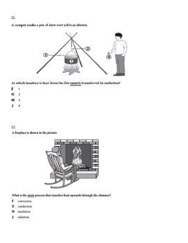 Heat Transfer Test