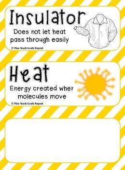 Heat Transfer Vocab Word Wall