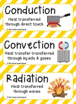 Heat Transfer Vocab Word Wall