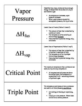 Heat Transfer Vocabulary Activity