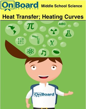 Heat Transfer and Heating Curves-Interactive Lesson