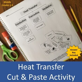 Heat Transfer (cut & paste) Activity by Sandy's Science | TpT