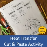 Heat Transfer (cut & paste) Activity