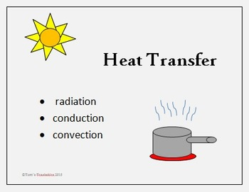 Heat Transfer - radiant heat, conduction, and convection