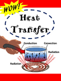 Heat Transfer in the Atmosphere:  Conduction, Convection, Radiation