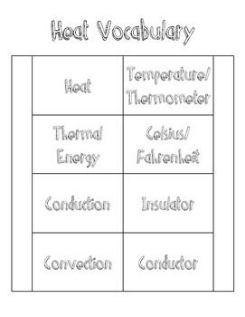 Heat Unit