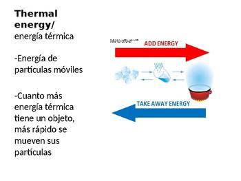 Heat Unit Word Wall- English and Spanish