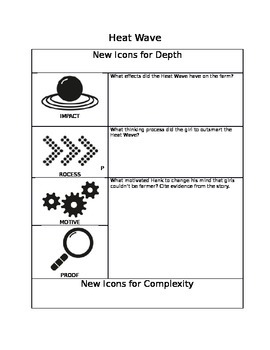 Heat Wave-NEW ICONS of Depth and Complexity