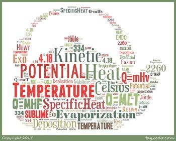 Heat Word Wall