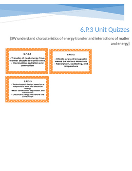 Heat and Energy Transfer Quizzes