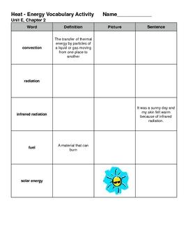 Heat and Energy Vocabulary