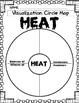 Choice Board: Heat and Temperature Choice Board, Rubric & Graphic Organizers