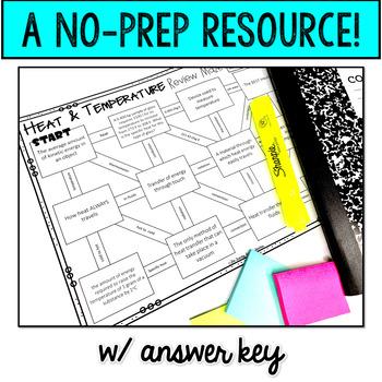 Heat and Temperature Maze Worksheet