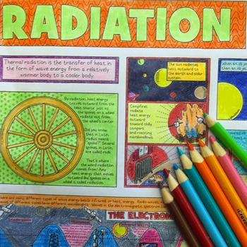 Heat And Temperature Radiation Coloring With Crossword Puzzle Tpt