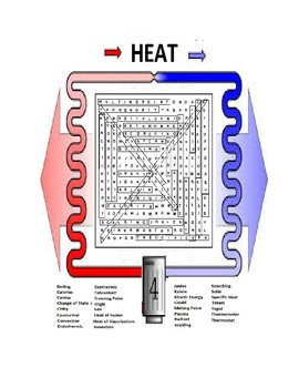 Heat and Temperature Wordsearch or Word Search