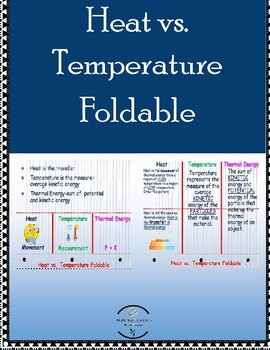 Heat vs. Temperature Foldable Powerpoint with summary questions and answers