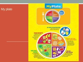 Heathy Eating Habits and Kitchen Safety Powerpoint