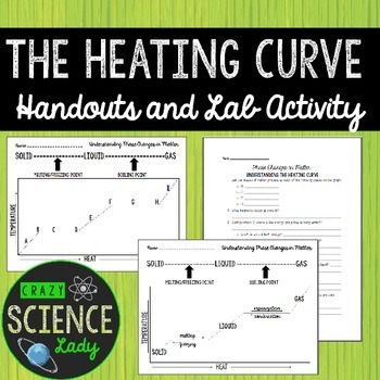 Heating Curve: Handouts and Lab
