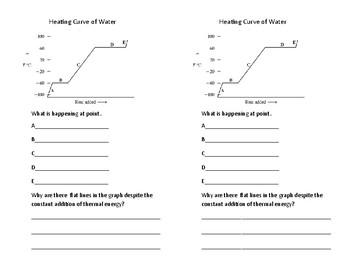 Heating Curve Worksheet Answer Key   Worksheet List