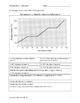 Heating Curves Practice Worksheet