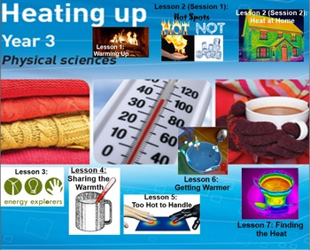 Heating Up: Primary Connections Science unit WHOLE TERM DO