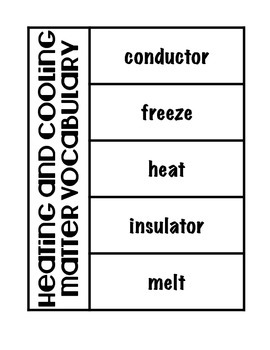 Heating and Cooling Matter Vocabulary Interactive Science Notebook Foldable