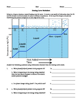 heating curve worksheet - Termolak