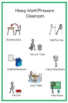 Heavy Work Poster- Classroom