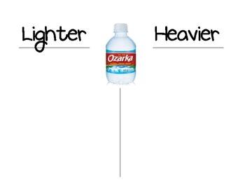 Heavy vs Light Anchor Chart