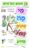 Hebrew 5Ws Chart