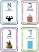 Hebrew Aleph-Bet Character Meanings