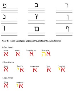 Hebrew Aleph-Bet and Vowels Unit Test