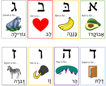 graphic relating to Hebrew Alphabet Flash Cards Printable identify Hebrew Alphabet: Banner / Poster / flashcards