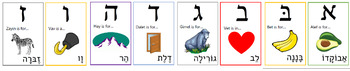 Hebrew Alphabet: Banner / Poster / flashcards