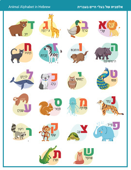 Hebrew - Animals Alphabet Poster