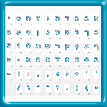 Hebrew Digital Letters, numbers and symbols decorate classroom - BluePink