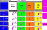 Hebrew Jeporady game chag ha-pesach