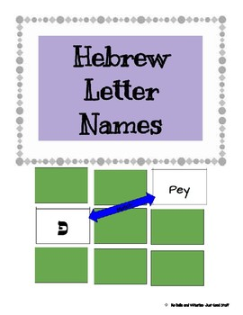 Hebrew Letter Names