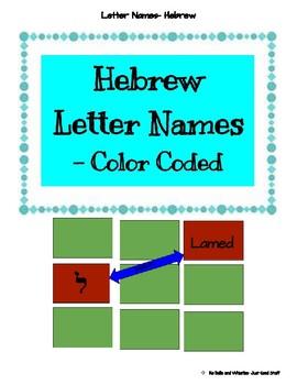 Hebrew Letter Names - color coded