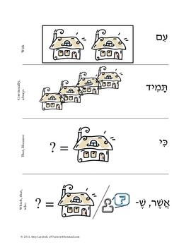 Hebrew Prepositions
