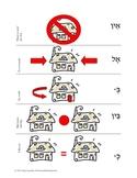 Hebrew Prepositions