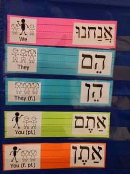 Hebrew Pronouns