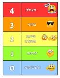 Hebrew Volume Chart