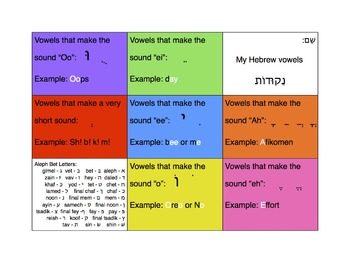 Hebrew Vowels