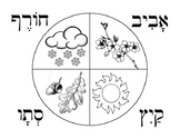 Hebrew resource - the four seasons